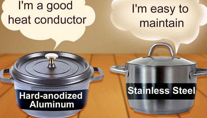 Stainless Steel vs Aluminum-Electrical conductivity