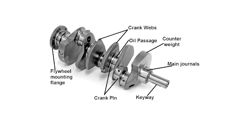 What are the parts of a Crankshaft